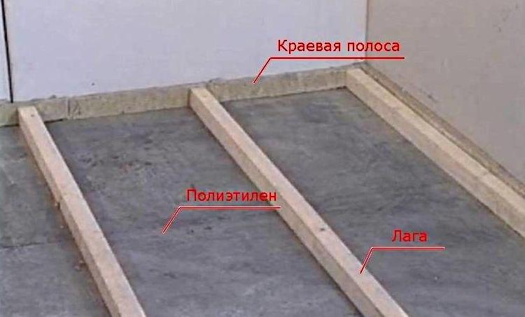 Лаги на бетоне