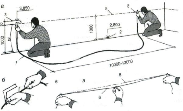 Разметка гидроуровнем